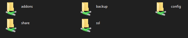 samba showing folders including share folder for caddy